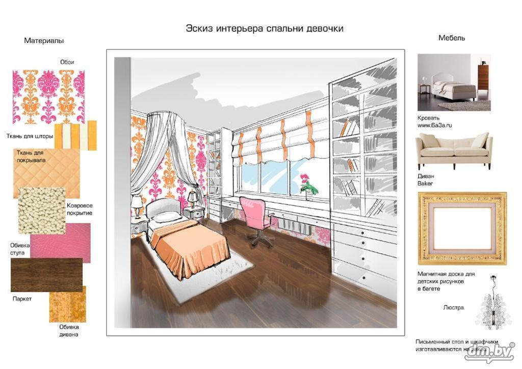 Этапы дизайн проекта интерьера