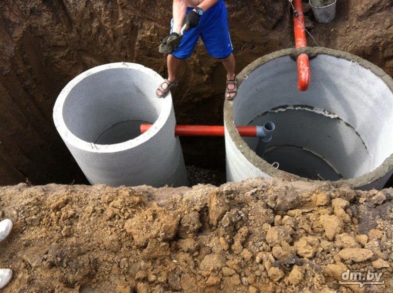 Как правильно сделать канализацию кольцами